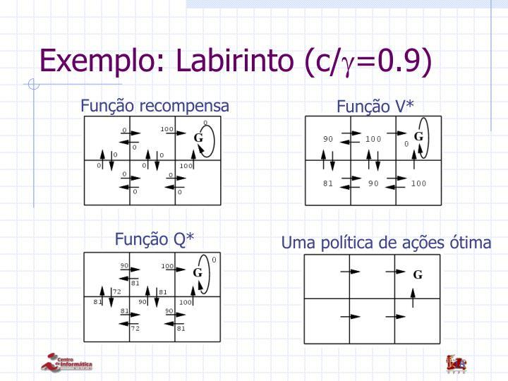 Exemplo: Labirinto (c/