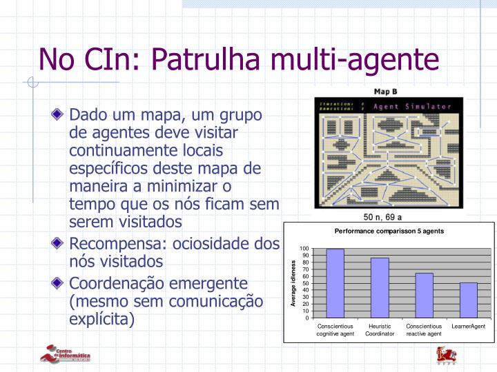 No CIn: Patrulha multi-agente