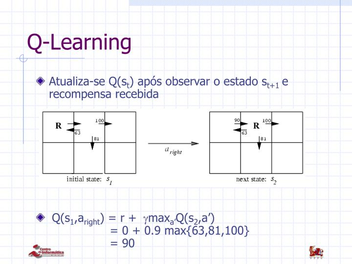 Q-Learning