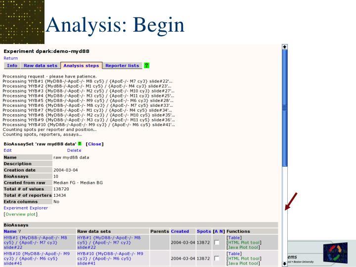 Analysis: Begin