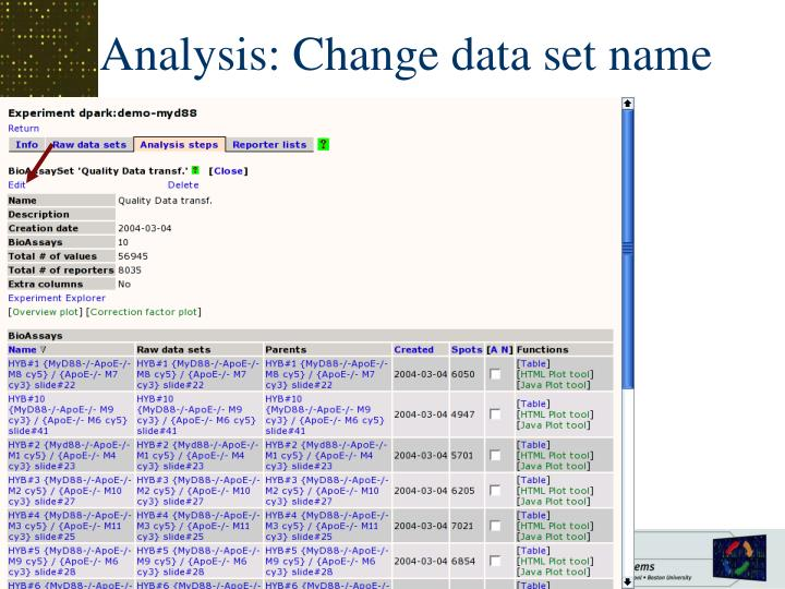 Analysis: Change data set name