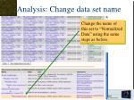 analysis change data set name7