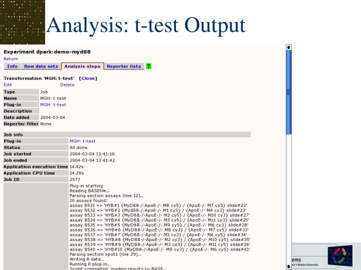Analysis: t-test Output
