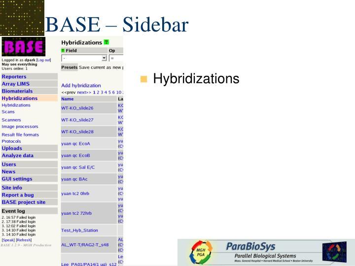 Hybridizations
