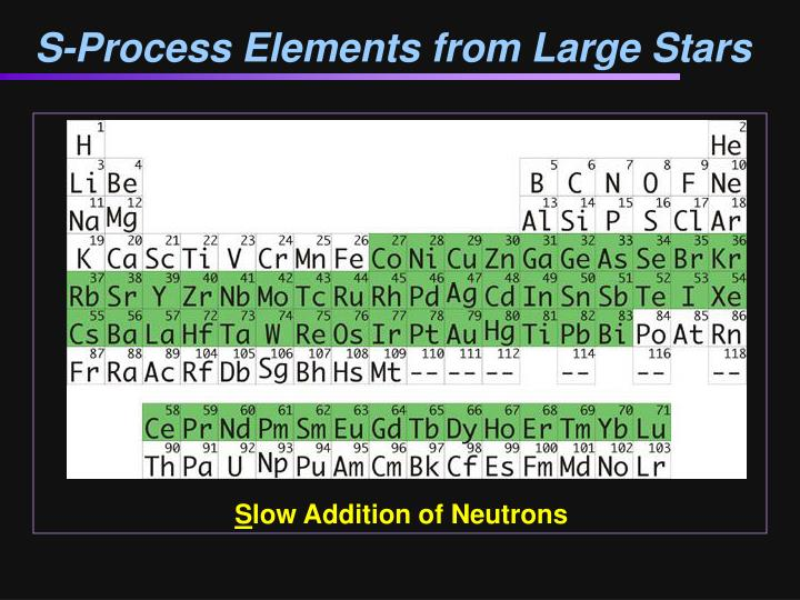 S-Process Elements from Large Stars