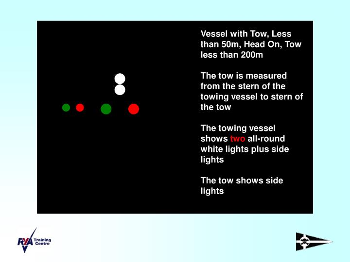 Vessel with Tow, Less than 50m, Head On, Tow less than 200m