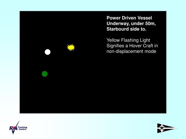 Power Driven Vessel Underway, under 50m, Starbourd side to.