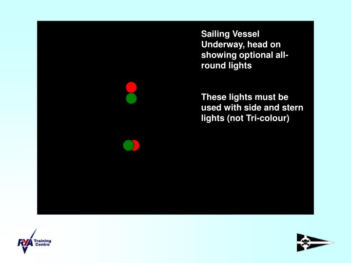 Sailing Vessel Underway, head on showing optional all-round lights