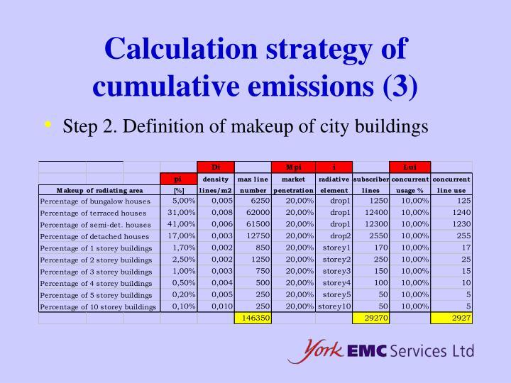 Calculation strategy of cumulative emissions (3)
