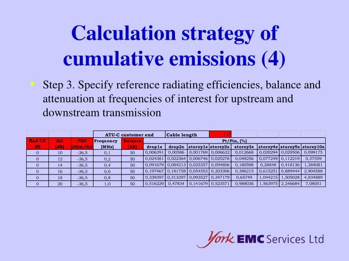 Calculation strategy of cumulative emissions (4)