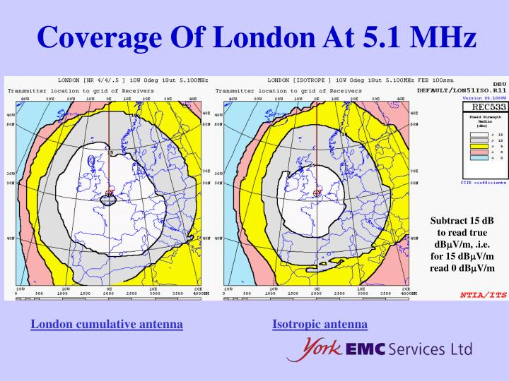 Coverage Of London At 5.1 MHz