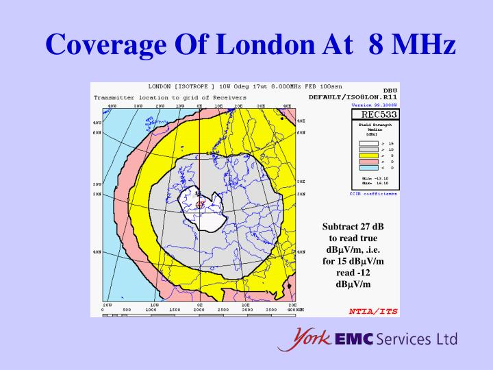 Coverage Of London At  8 MHz
