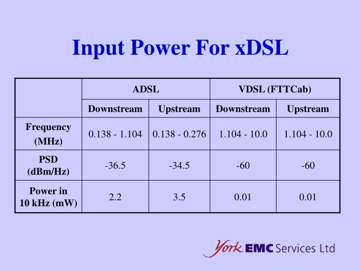 Input Power For xDSL