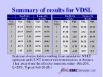 summary of results for vdsl