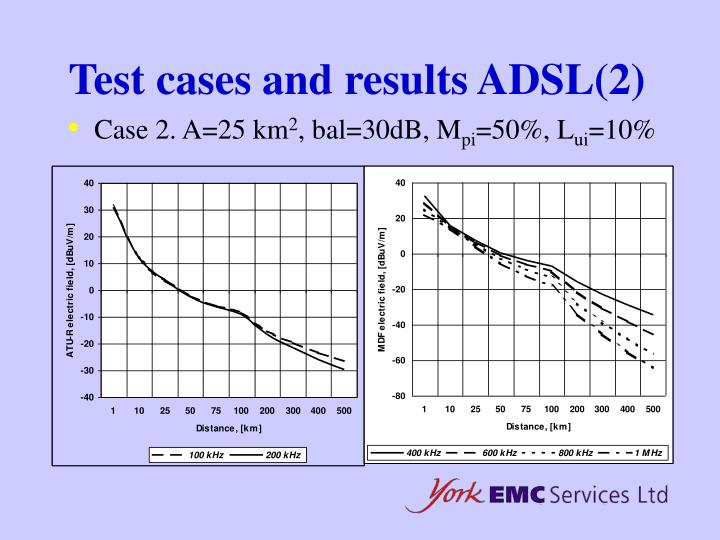 Test cases and results ADSL(2)