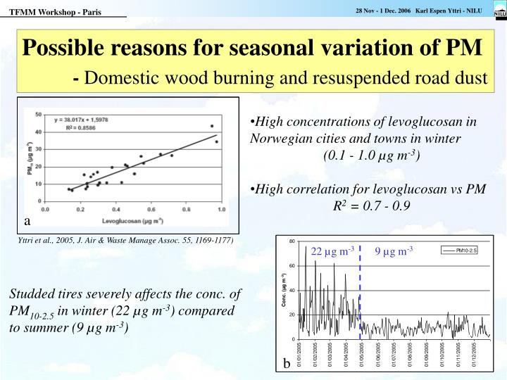 Possible reasons for seasonal variation of PM
