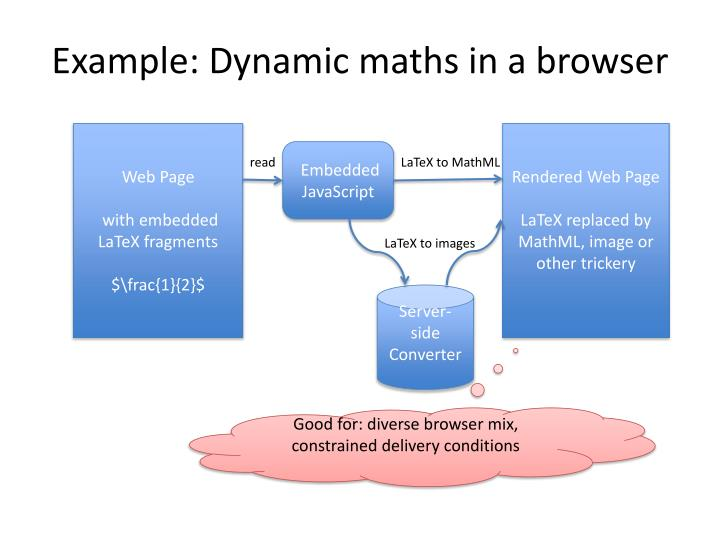 Example: Dynamic