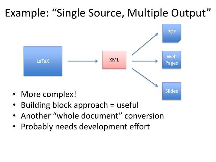 "Example: ""Single Source, Multiple Output"""