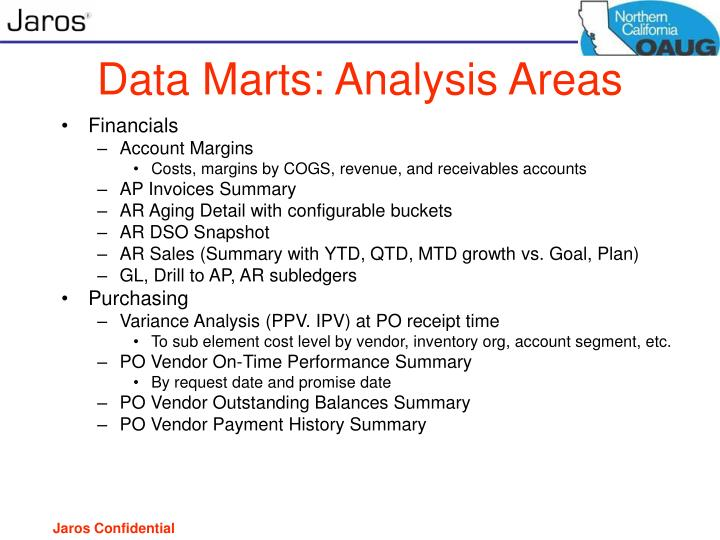Data Marts: Analysis Areas