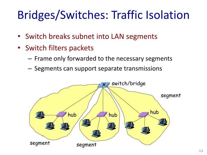 Bridges/Switches: Traffic Isolation