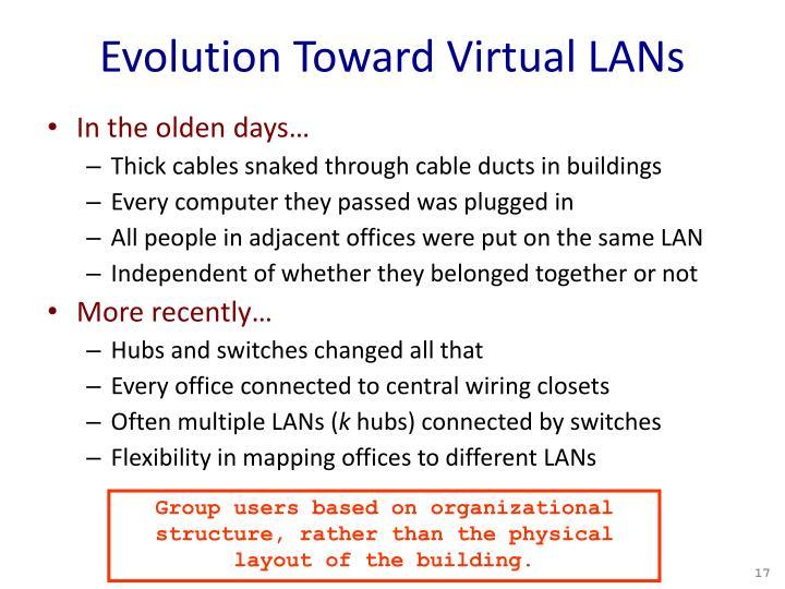 Evolution Toward Virtual LANs