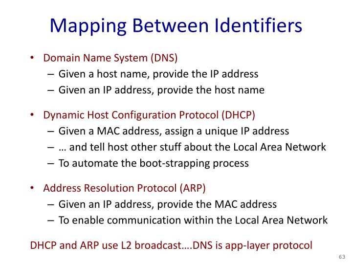 Mapping Between Identifiers
