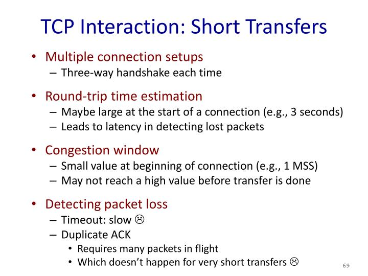 TCP Interaction: Short Transfers