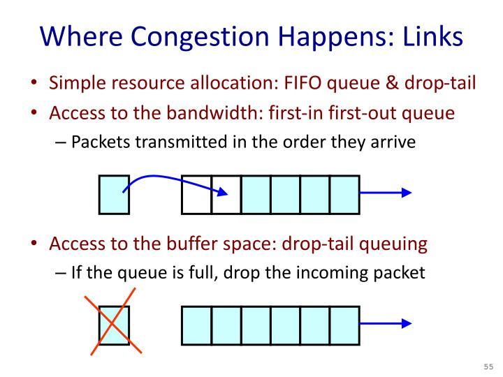 Where Congestion Happens: Links