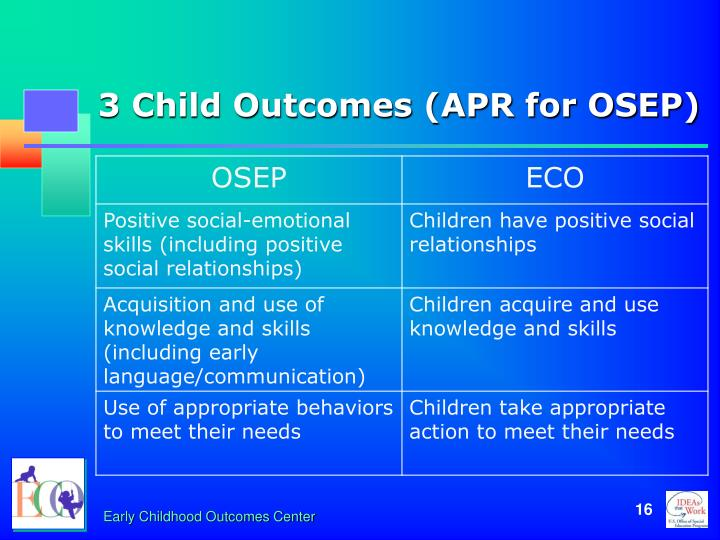 3 Child Outcomes (APR for OSEP)