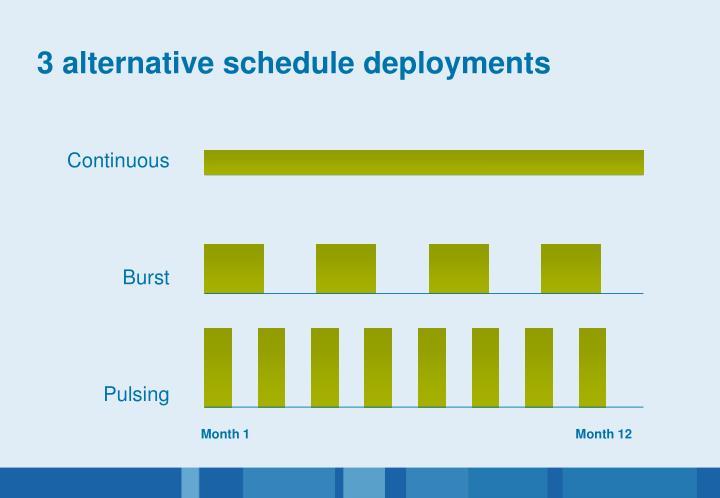 3 alternative schedule deployments
