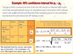 example 95 confidence interval for p 1 p 2