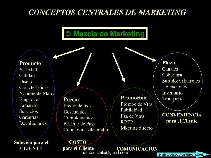 CONCEPTOS CENTRALES DE MARKETING