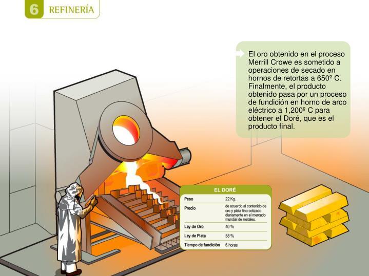 El oro obtenido en el proceso Merrill Crowe es sometido a operaciones de secado en hornos de retortas a 650º C.  Finalmente, el producto obtenido pasa por un proceso de fundición en horno de arco eléctrico a 1,200º C para obtener el Doré, que es el producto final.