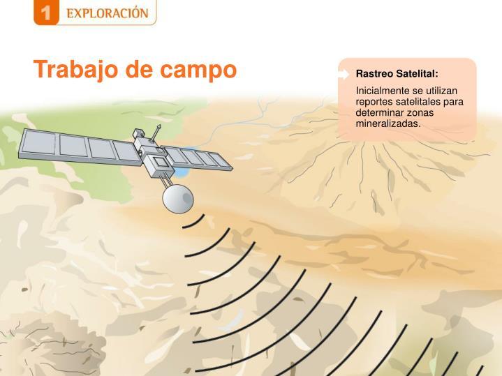 Rastreo Satelital: