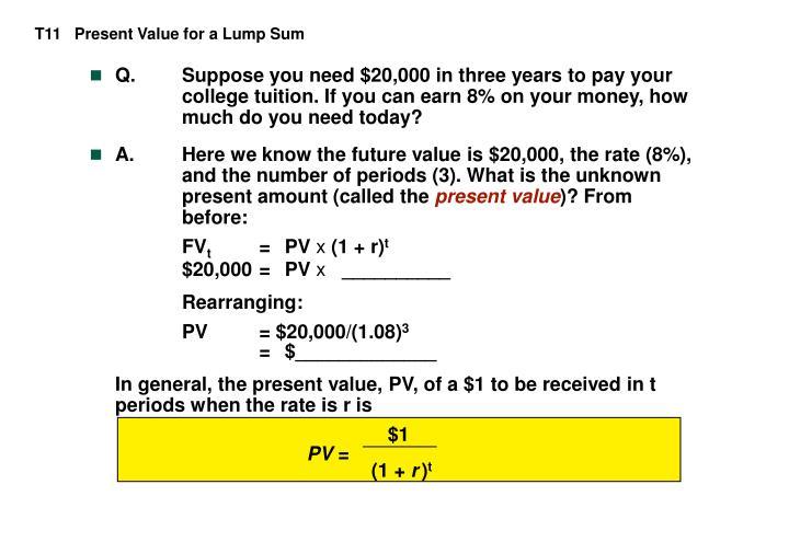 T11   Present Value for a Lump Sum