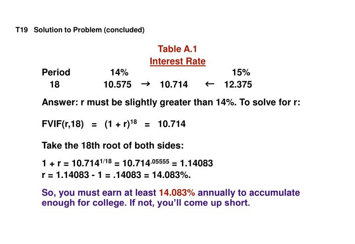 T19   Solution to Problem (concluded)