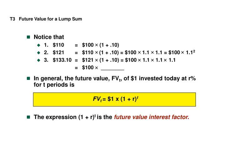 T3   Future Value for a Lump Sum