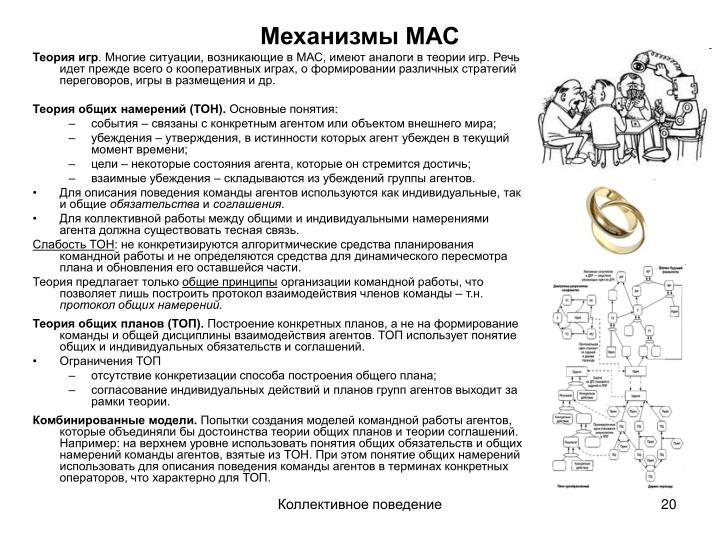 Механизмы МАС