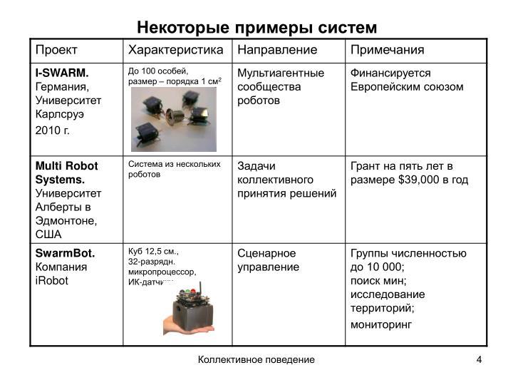 Некоторые примеры систем