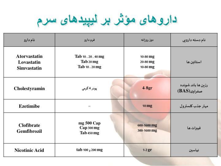 داروهای مؤثر بر لیپیدهای سرم