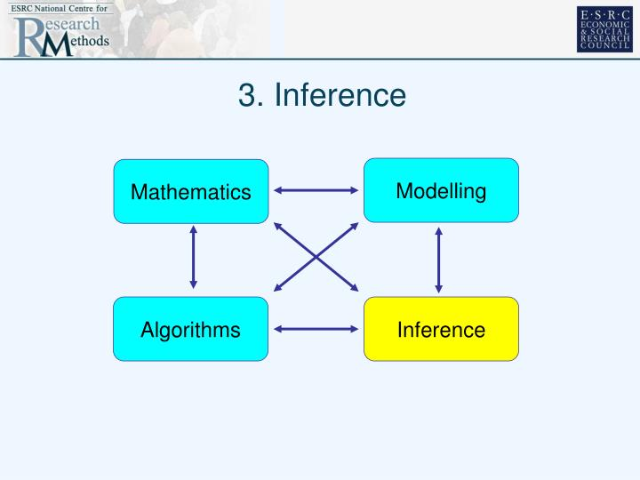 3. Inference