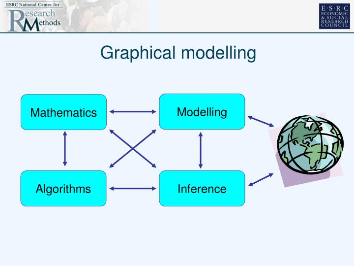 Graphical modelling
