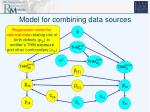model for combining data sources1