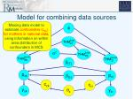 model for combining data sources3
