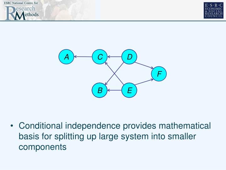 Conditional independence provides mathematical basis for splitting up large system into smaller components