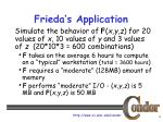 frieda s application