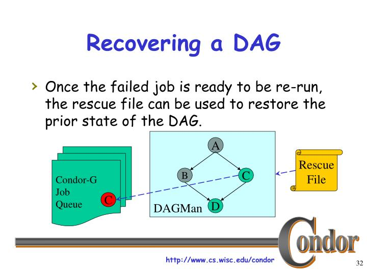 Recovering a DAG