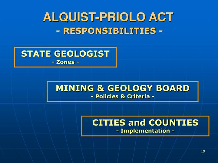 ALQUIST-PRIOLO ACT