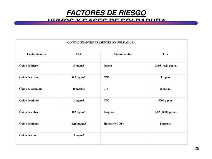 CONTAMINANTES PRESENTES EN SOLDADURA