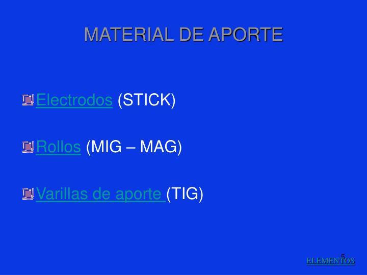 MATERIAL DE APORTE